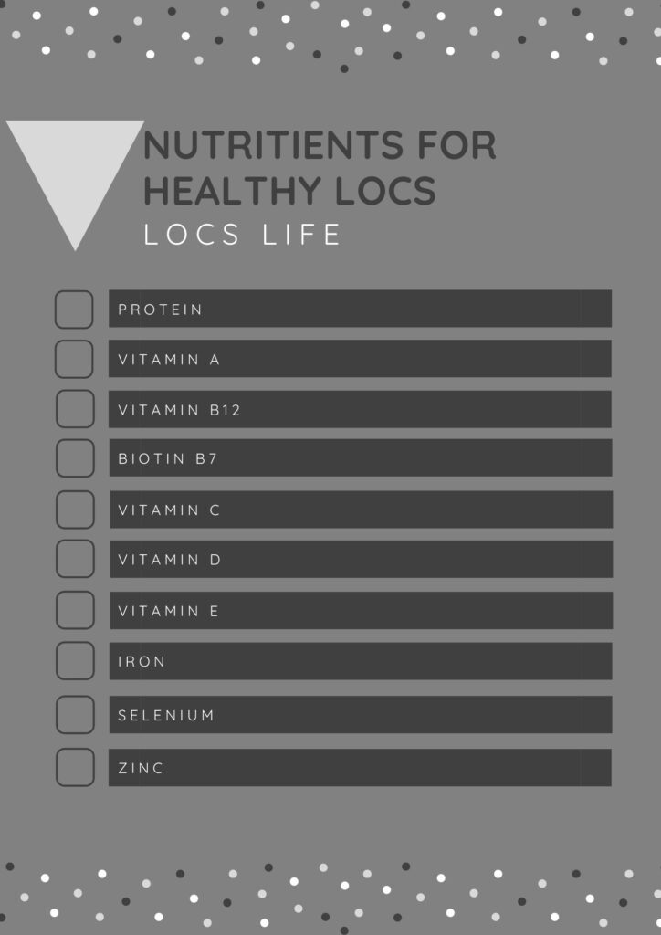 nutrients for healthy locs - list of 10 nutrients for healthy locs; protien, vitamin a, biotin (b7), vitamin b12, vitamin c, vitamin d, vitamin e, iron, selenium, and zinc
